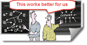 This_works_better_for_us-customer_centric_system