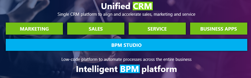 Unifed CRM platform-sales-marketing-service-operations-studio
