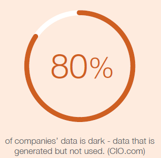 Data is dark and not used