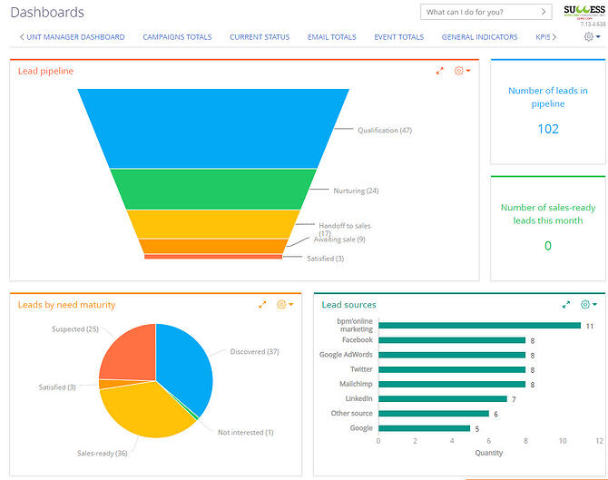 Creatio-lead-totals-dashboard