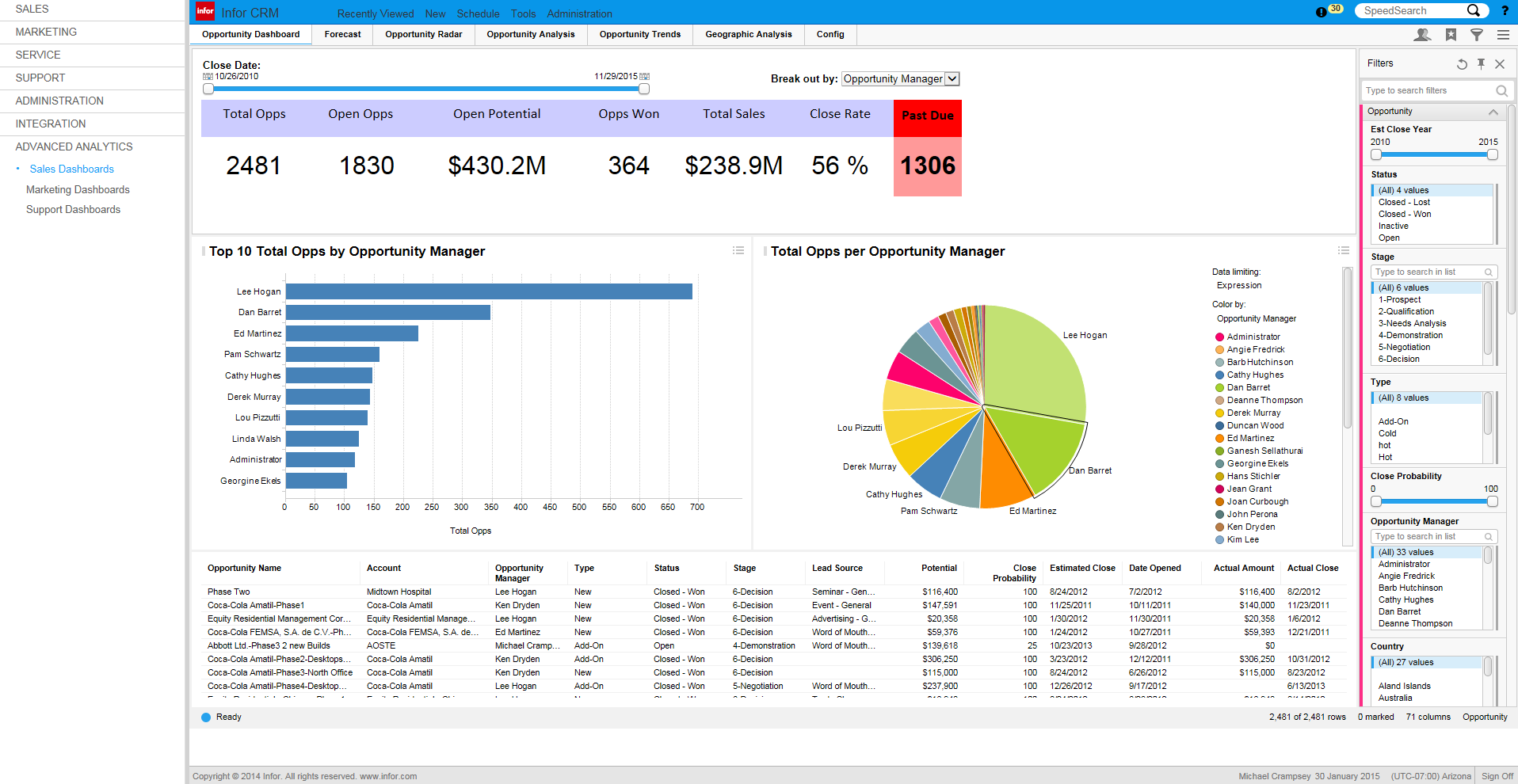 infor-crm-opportunity-dashboard.png