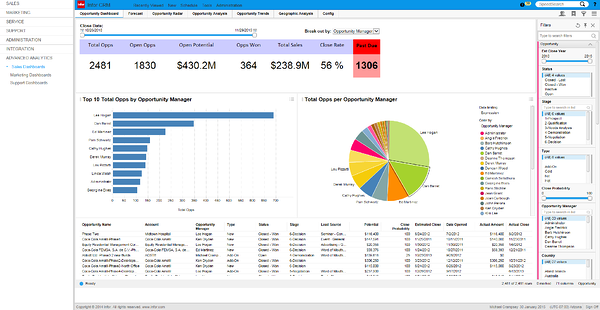 infor-crm-opportunity-dashboard
