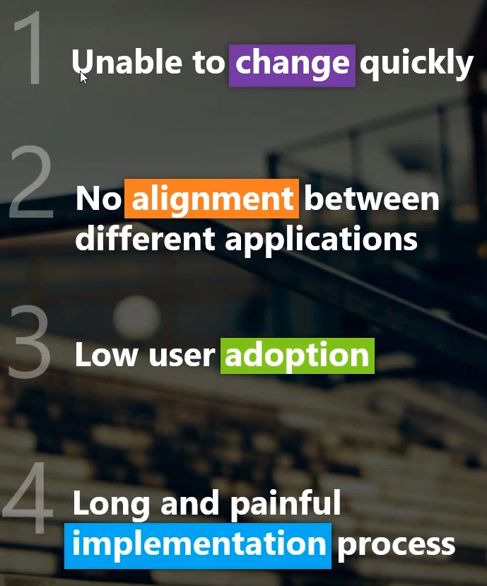 4 challenges to accelerate with technlogy