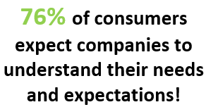 76 percent consumers expect companies to understand them-Business Success with CRM-2