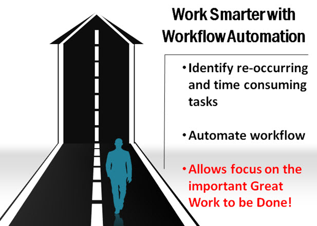 Automation-workflow-For-Great-Work-TaskCentre.jpg