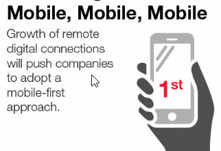 Mobile CRM growth