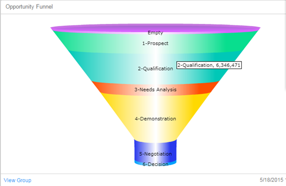 Opportunity_Funnel_Dashboard